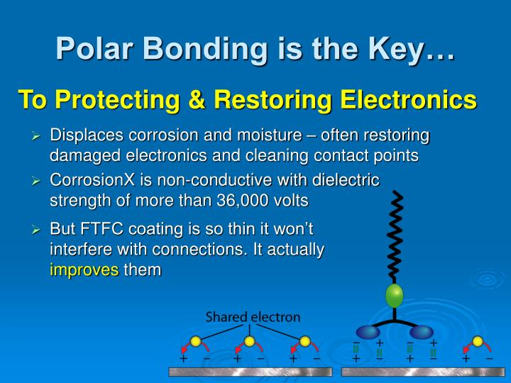 Polar Bonding is the Key…