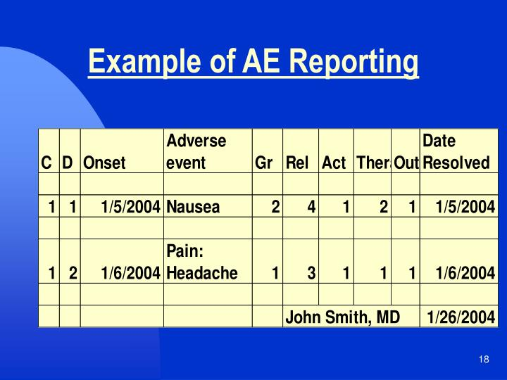 Example of AE Reporting