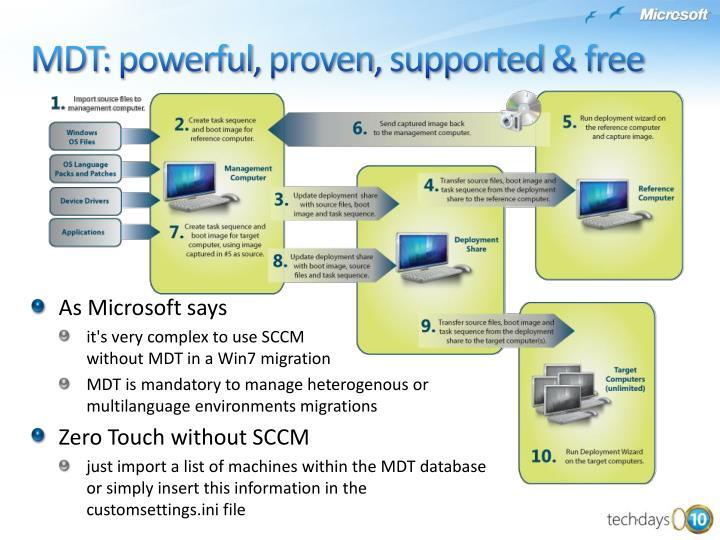 As Microsoft says