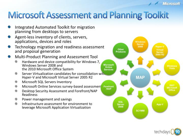 Integrated Automated Toolkit for migration planning from desktops to servers