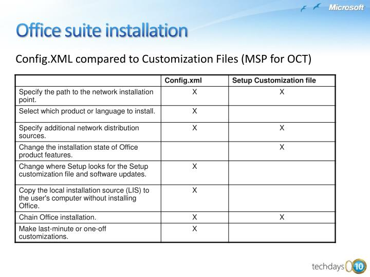Config.XML compared to Customization Files (MSP for OCT)