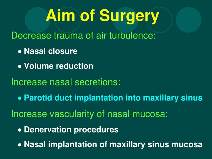 Aim of Surgery