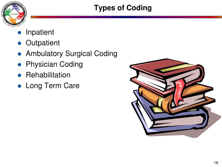 Types of Coding