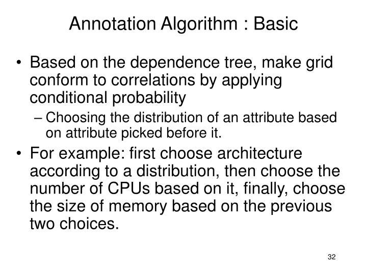 Annotation Algorithm : Basic