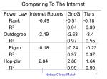 comparing to the internet