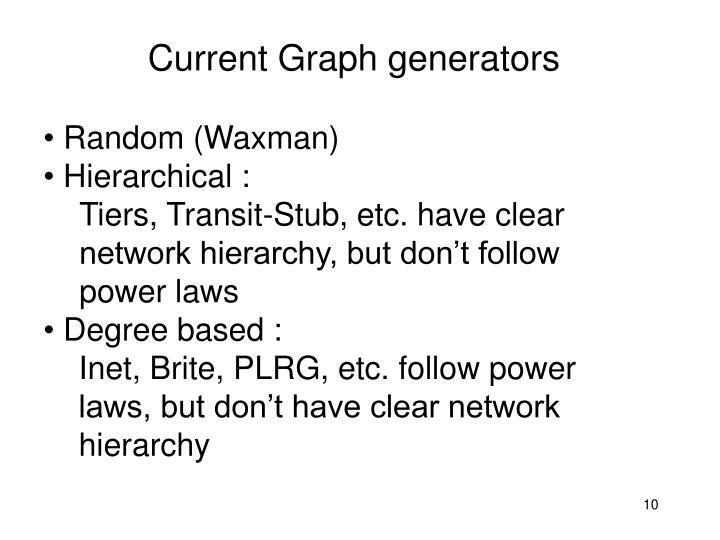 Current Graph generators