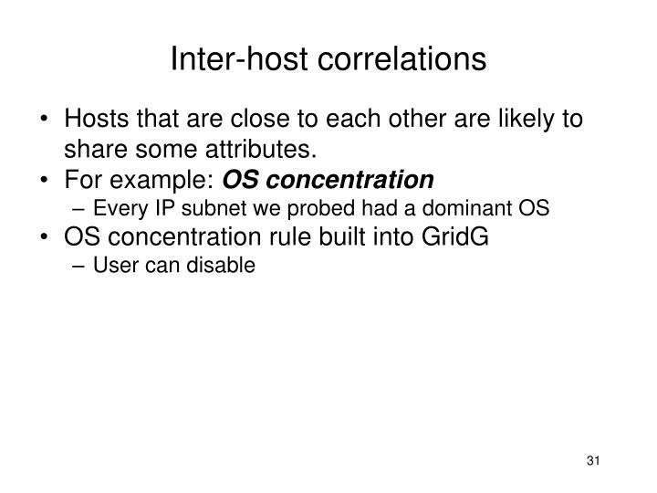 Inter-host correlations