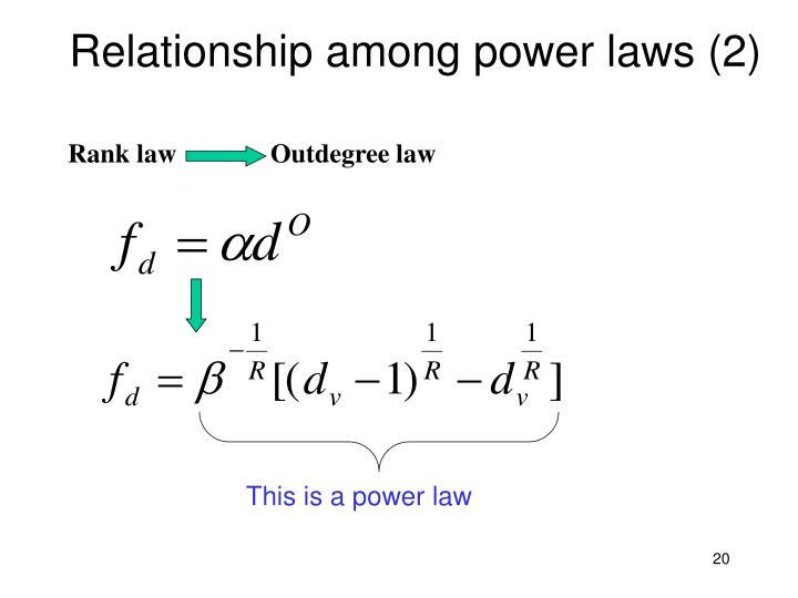 Relationship among power laws (2)