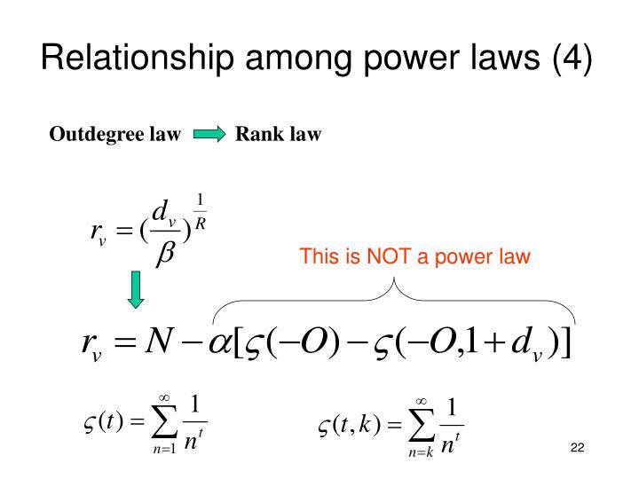 Relationship among power laws (4)
