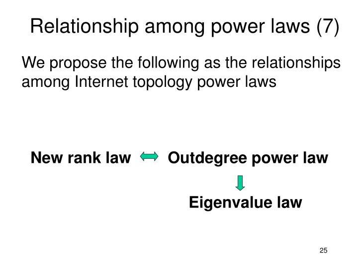 Relationship among power laws (7)