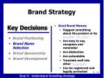 brand strategy1