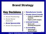 brand strategy2