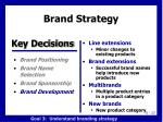brand strategy3