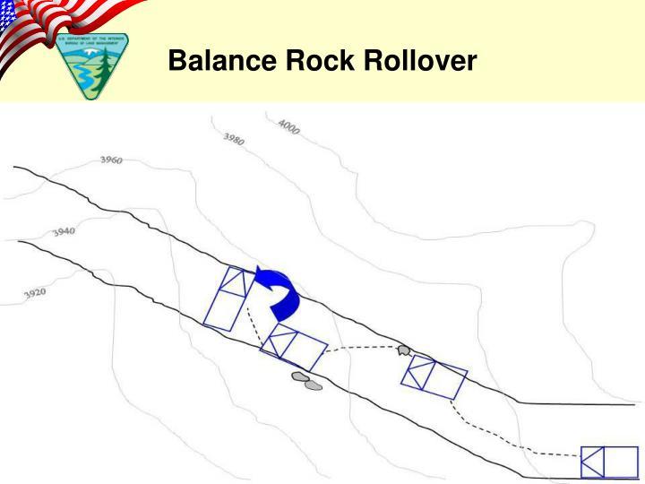 Balance Rock Rollover