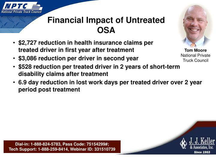 Financial Impact of Untreated OSA