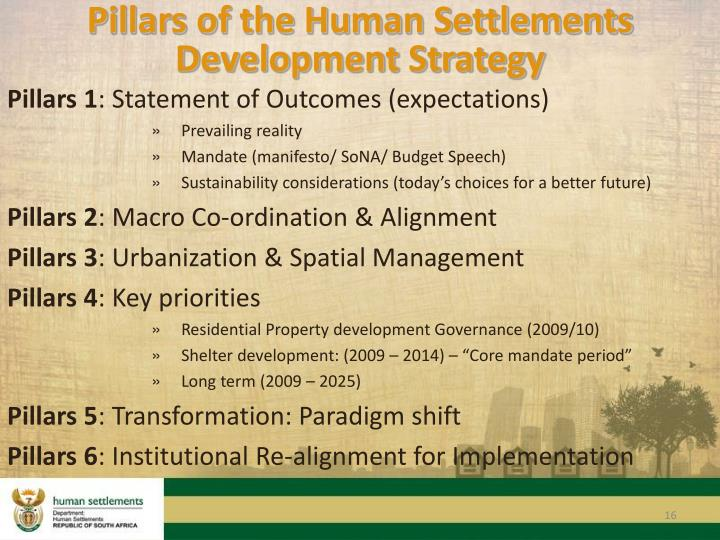 Pillars of the Human Settlements Development Strategy