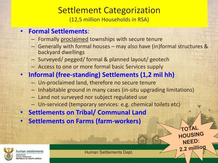 Settlement Categorization