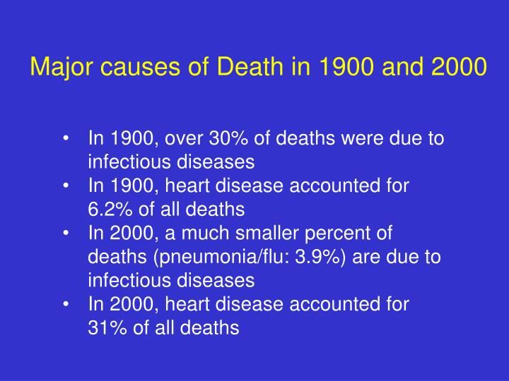 Major causes of Death in 1900 and 2000