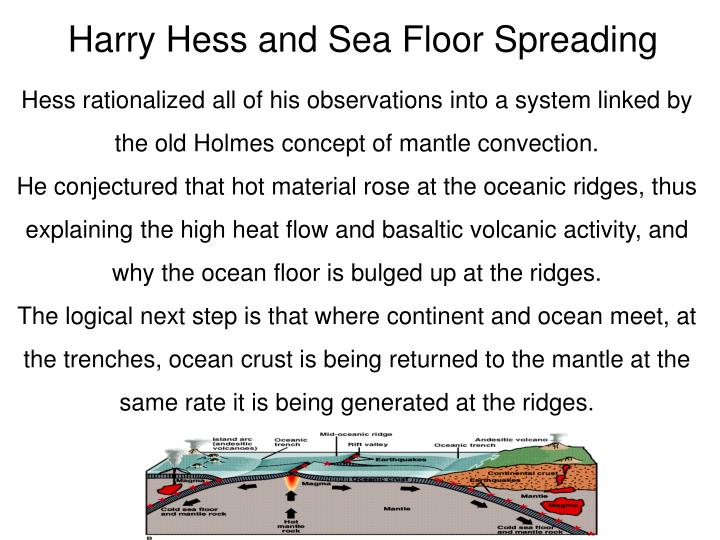 Hess rationalized all of his observations into a system linked by the old Holmes concept of mantle convection.