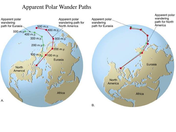 Apparent Polar Wander Paths