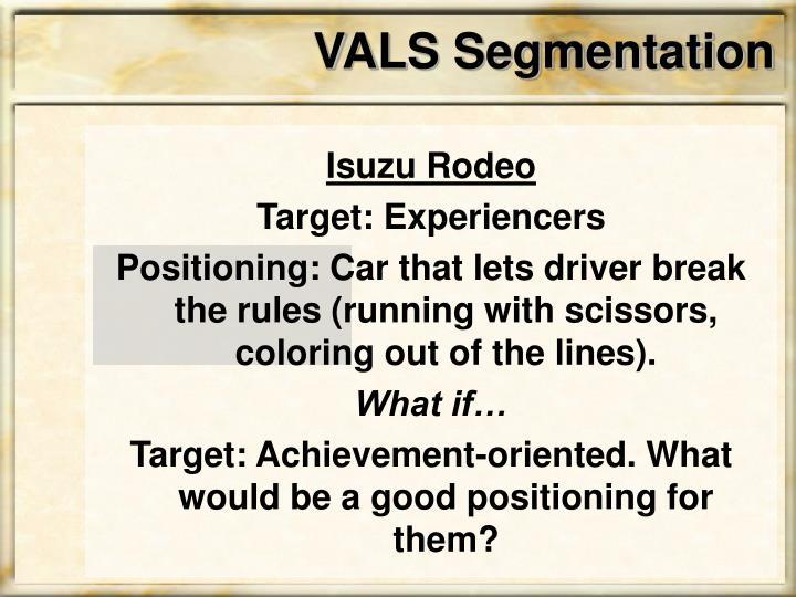 VALS Segmentation