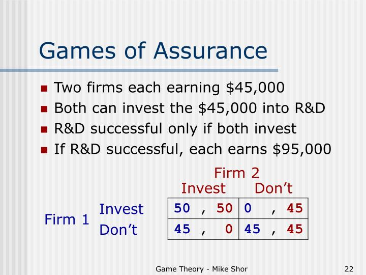Games of Assurance
