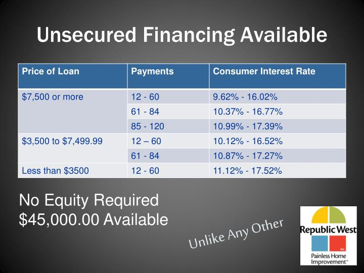 Unsecured Financing Available
