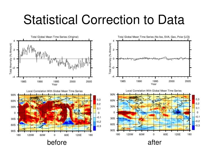 Statistical Correction to Data