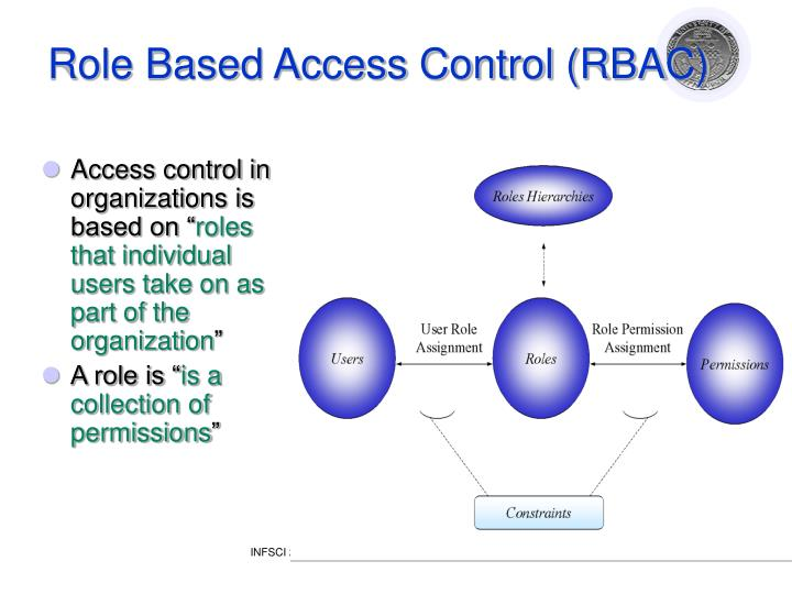 """Access control in organizations is based on """""""
