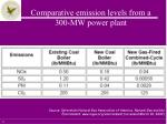 comparative emission levels from a 300 mw power plant
