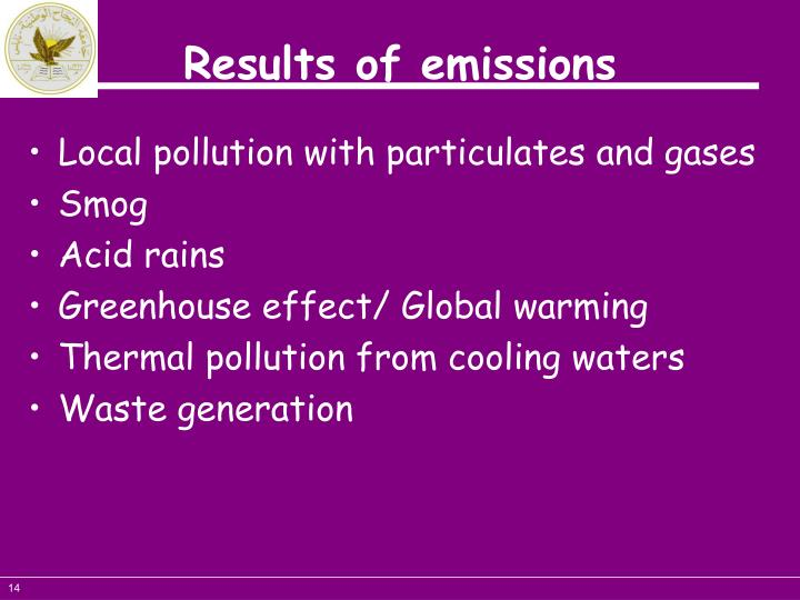 Results of emissions