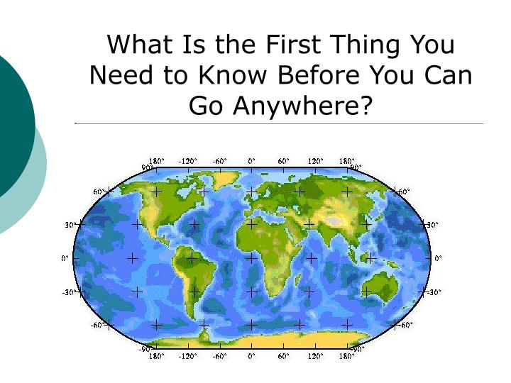 What is the first thing you need to know before you can go anywhere
