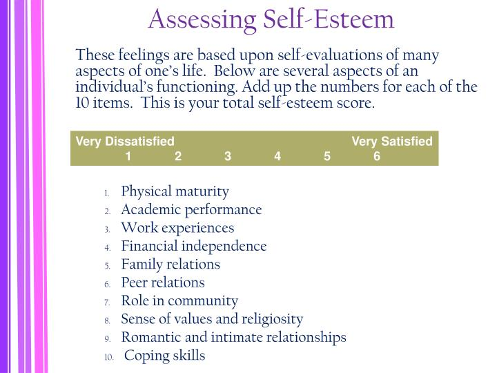Assessing Self-Esteem