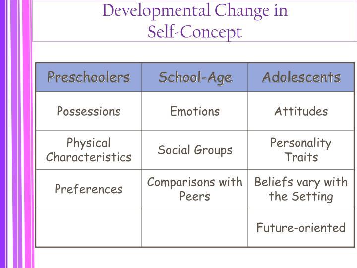 Developmental Change in