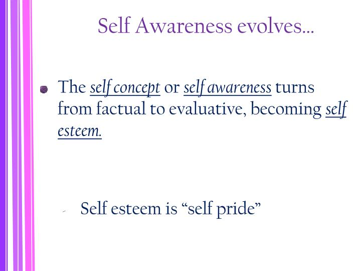 Self Awareness evolves…