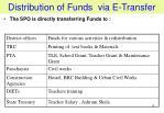 distribution of funds via e transfer