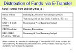 distribution of funds via e transfer1