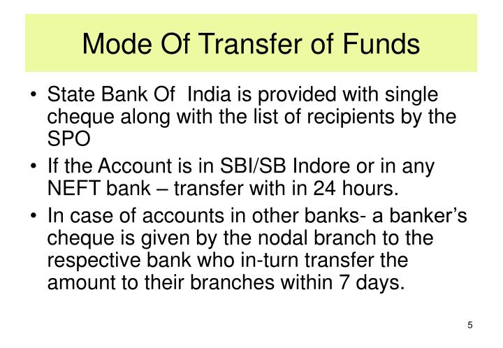 Mode Of Transfer of Funds