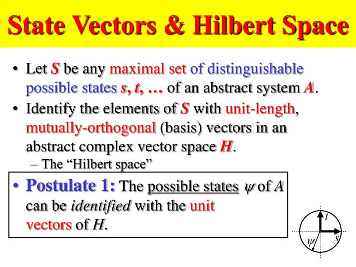 State Vectors & Hilbert Space