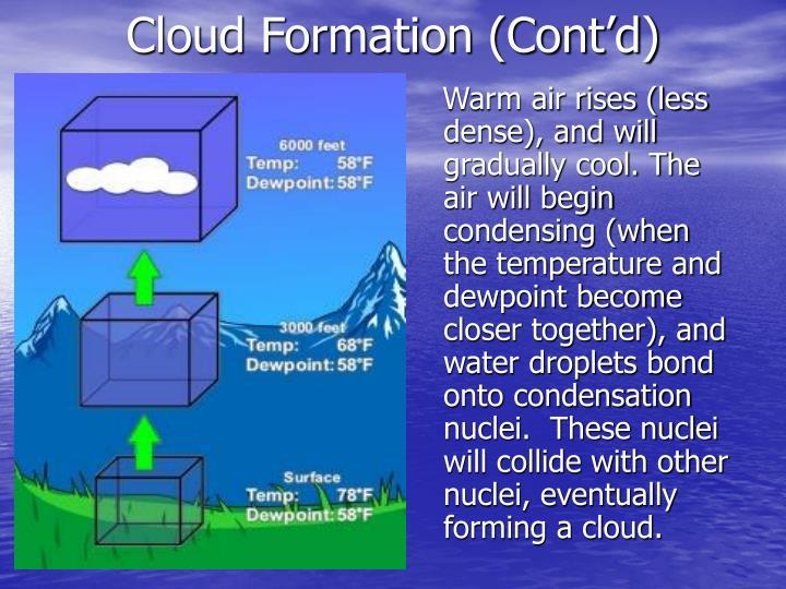 Cloud Formation (Cont'd)
