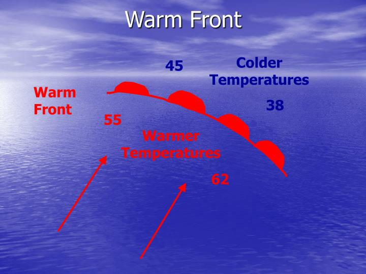 Warm Front