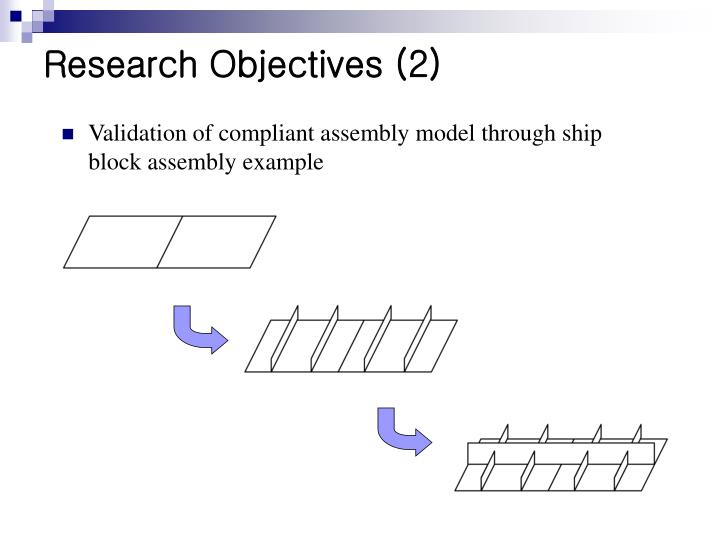 Research Objectives (2)