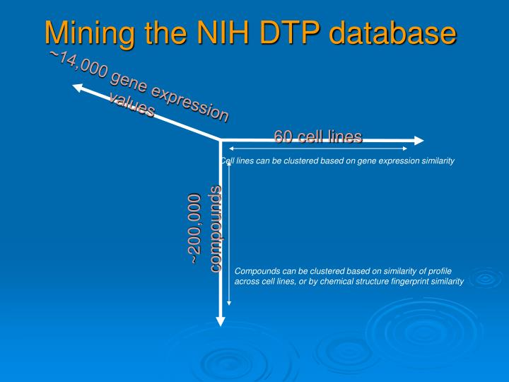 Mining the NIH DTP database