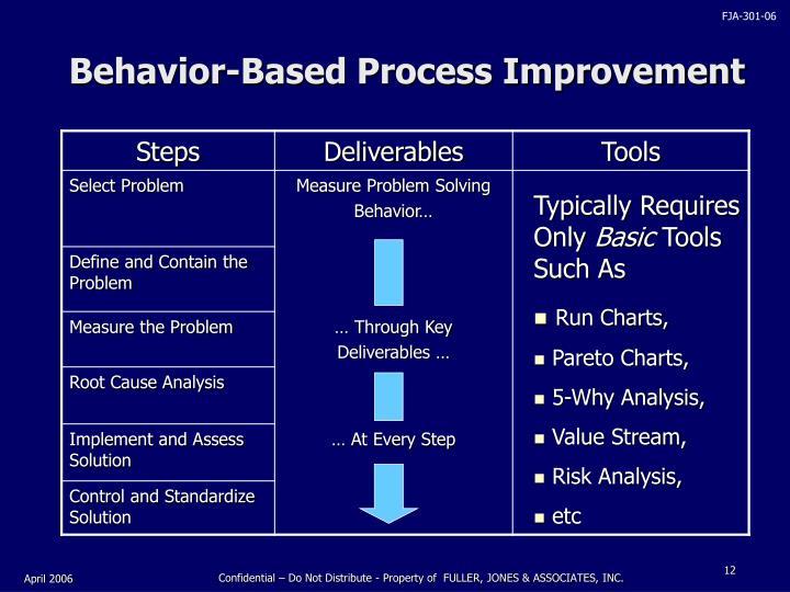 Behavior-Based Process Improvement