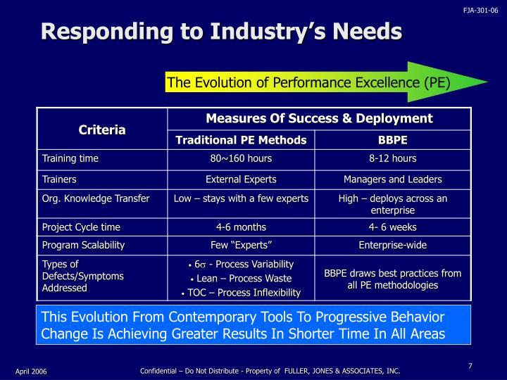 Responding to Industry's Needs