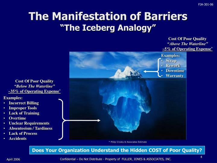 The Manifestation of Barriers
