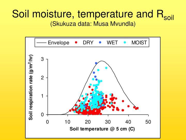 Soil moisture, temperature and R