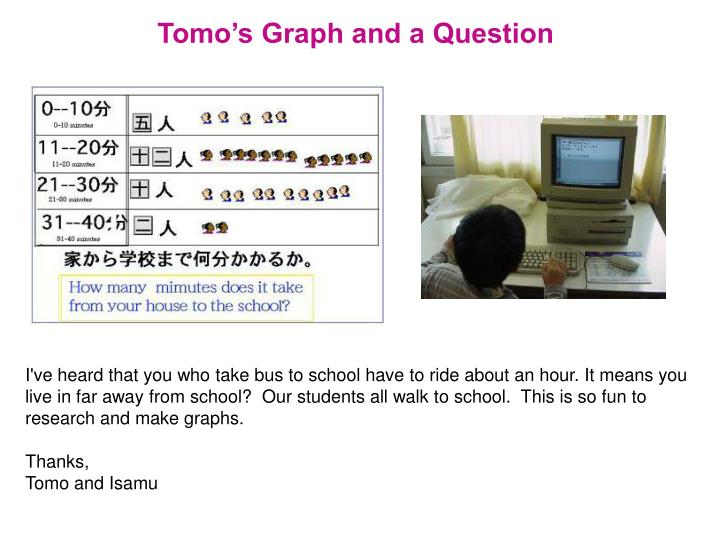 Tomo's Graph and a Question