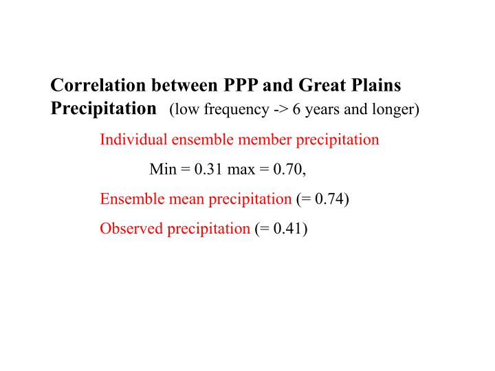 Correlation between PPP and Great Plains Precipitation