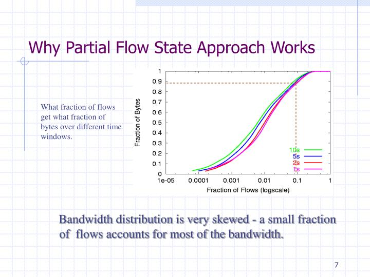 Why Partial Flow State Approach Works